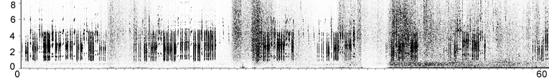 Sonogram of Eastern Orphean Warbler song